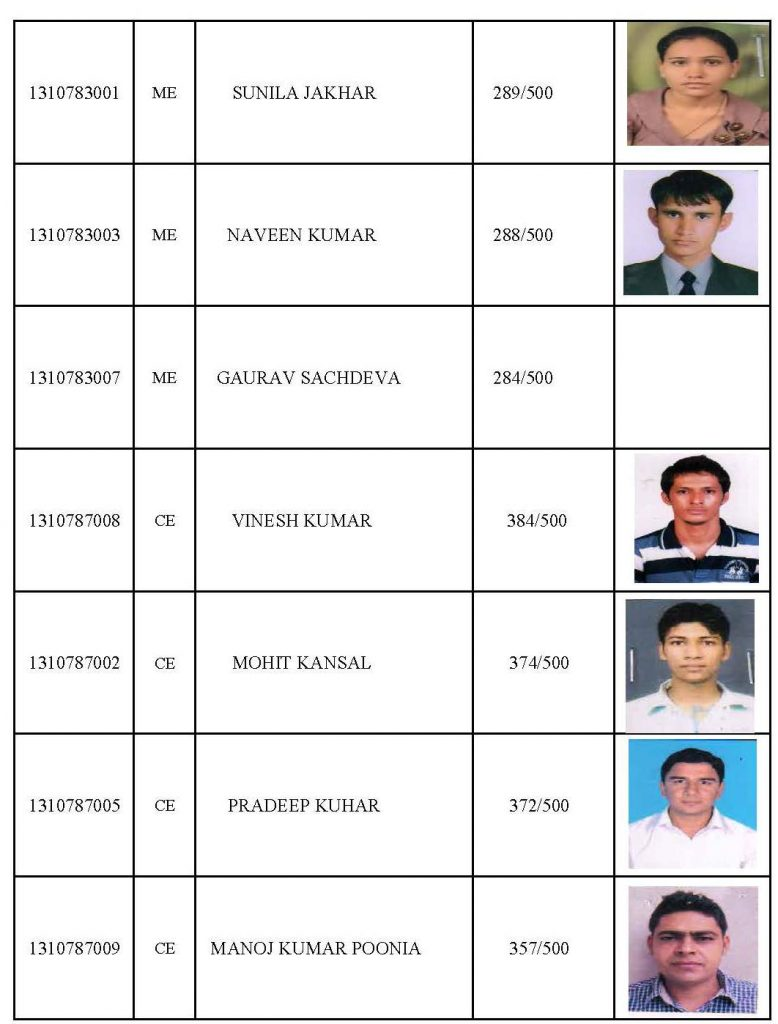 2Topper student of May 2014_Page_2