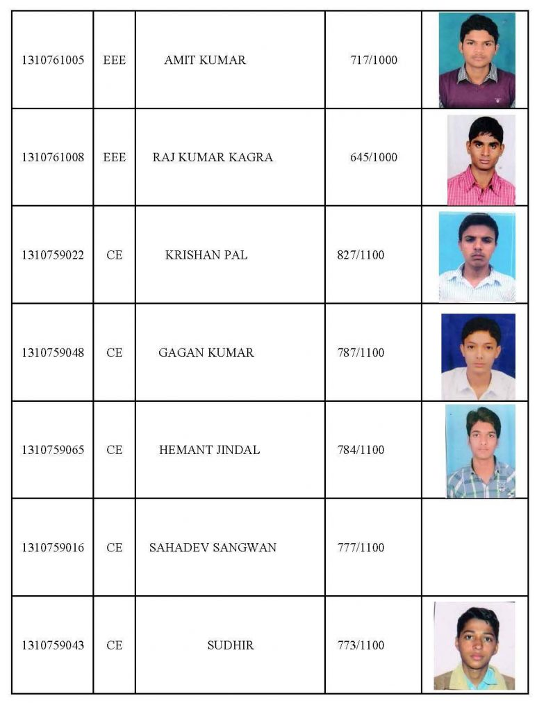 Topper student of May 2014_Page_02