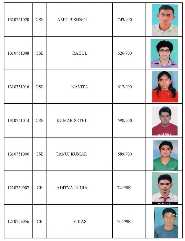 Topper student of May 2014_Page_03